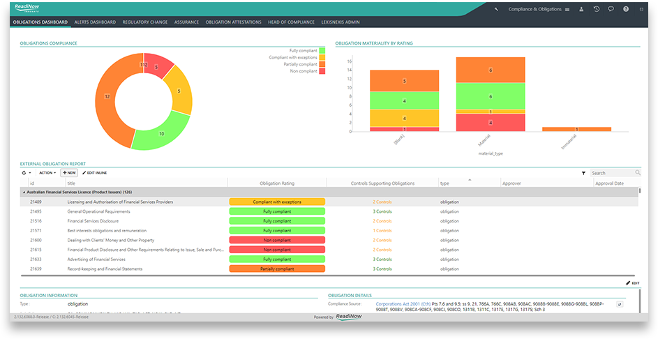 Obligations dashboard in GRC software showing obligations compliance, obligation materiality by rating and external report.