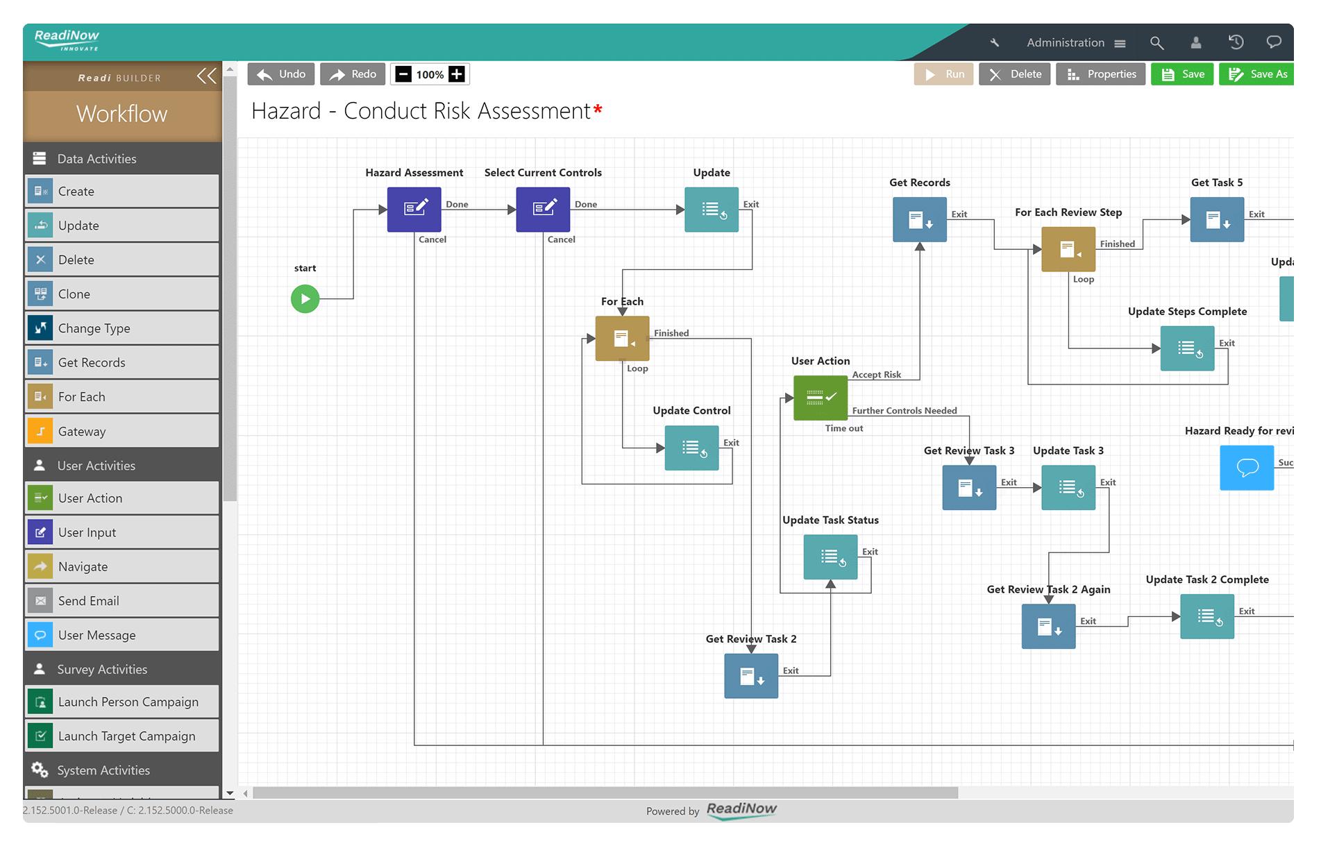 ERM-Workflow