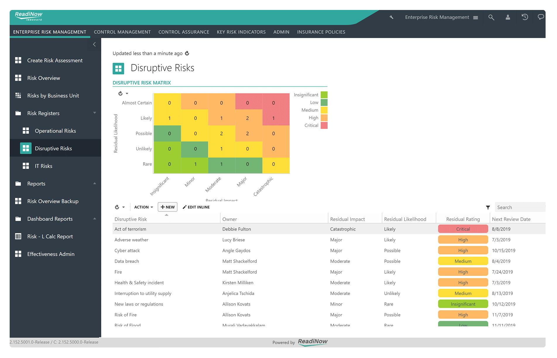 ERM-risk-registers